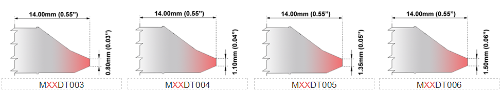 "NEW Thermaltronics M75DT005 Metcal STDC-105 Desolder Tip 1.35mm 0.05/"""
